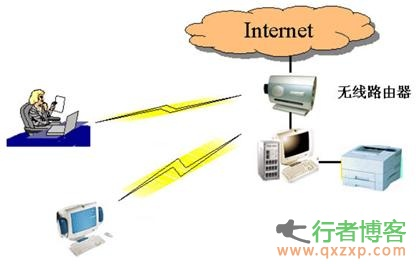 局域网入侵检测过程详解