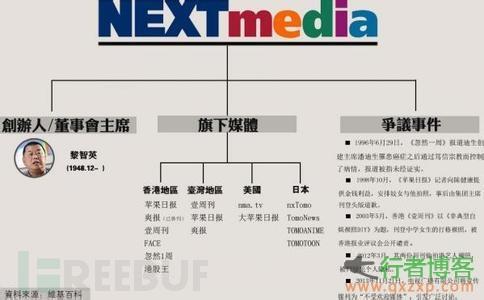 境外黑客论坛曝香港壹传媒用户数据下载地址(带密码)