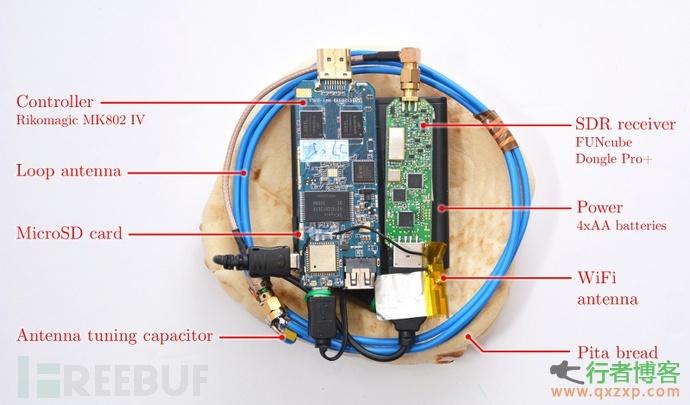 利用面包和无线接收器黑掉一台电脑